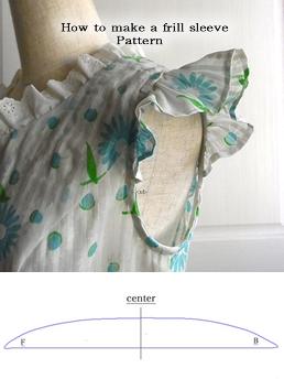 フリル袖パターンの作り方