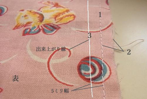 袋縫いの縫う順番の説明