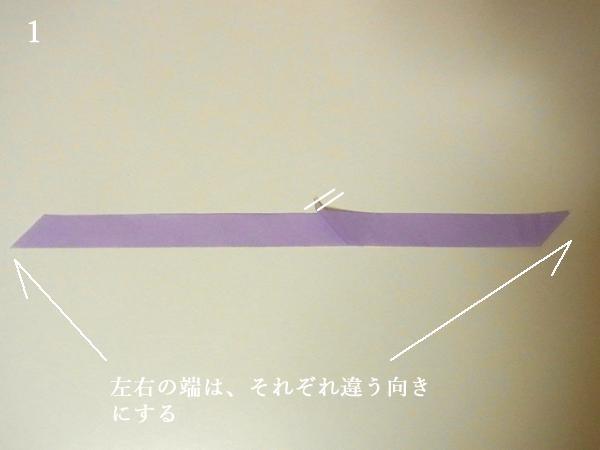 バイアステープを輪で接ぐ説明