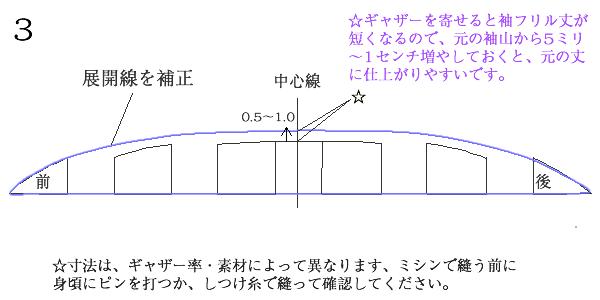 袖フリルのパターン展開説明