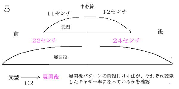 袖フリルの元型と展開パターン