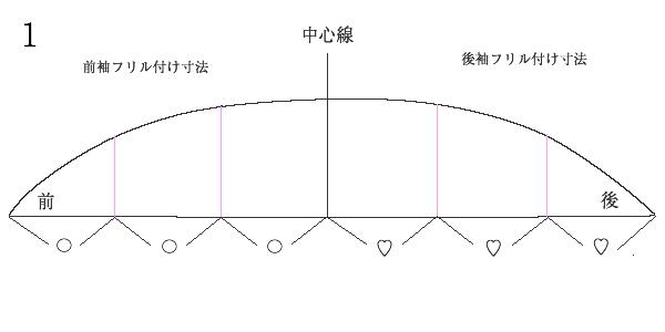 袖フリルパターン展開前の写真