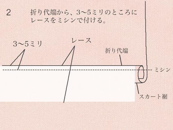 スカート1段目の裾のフリル付け方
