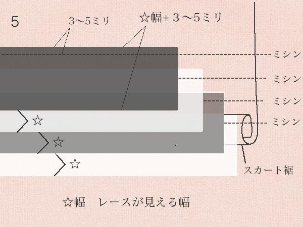 スカート裾フリル付け方完成.