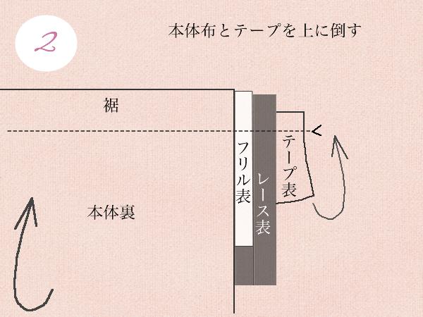 裾ゴム入りレースの付け方の縫製説明3
