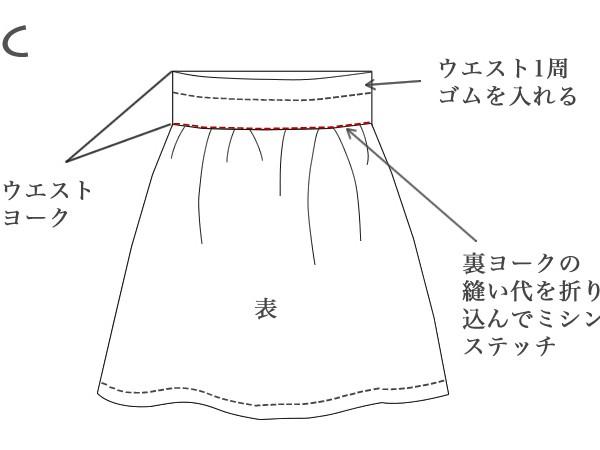 縫製の完成