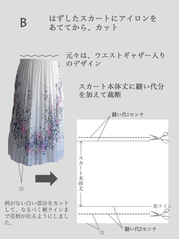 スカートの裁断