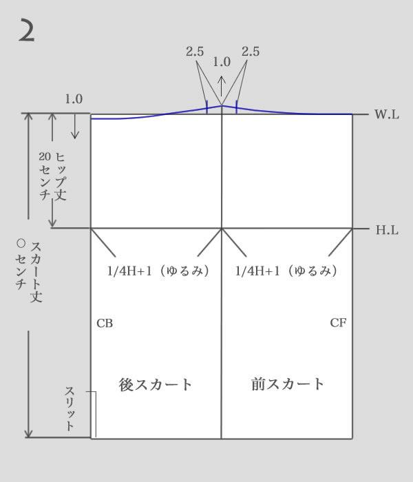 タイトスカートパターン作り方2