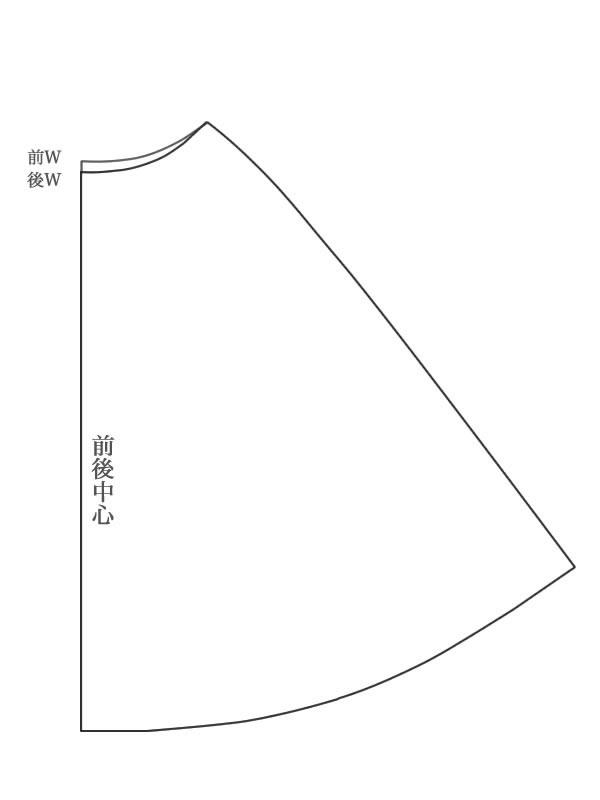 フレアースカート・完成パターン