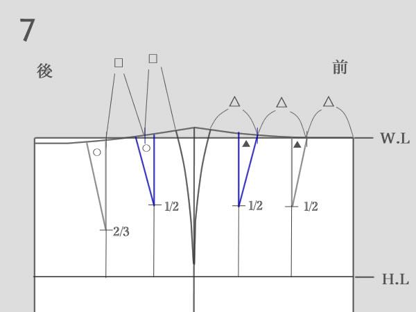 タイトスカートパターン作り方7の拡大