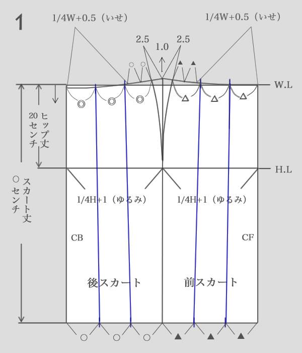 フレアースカートのパターン作り方