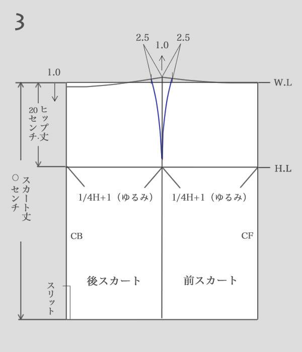 タイトスカートパターン作り方3