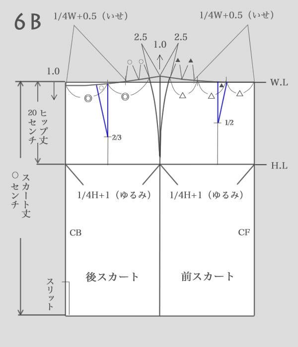 タイトスカートパターン作り方6b