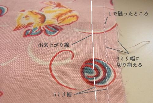 袋縫いの説明
