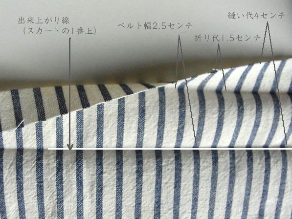 ワンピースからスカートにリメイクのウエスト縫い代説明
