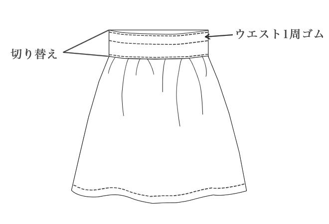 リメイクスカートのデザイン