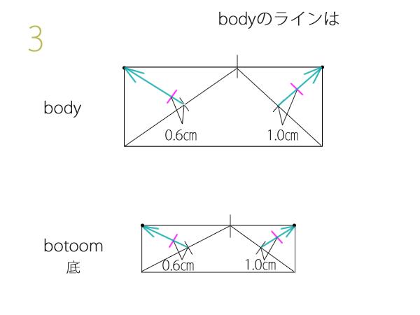 ねずみのパターン3