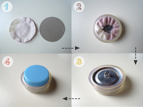 基本のくるみボタン作り方